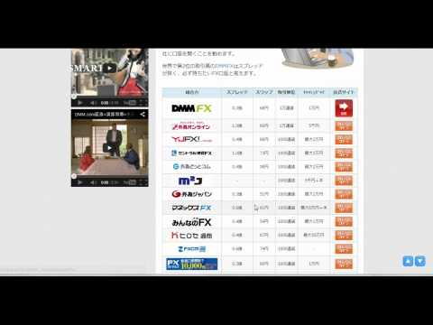 【日本FX】 確定 申告 fx FX スプレッド 《1日5分で月収100万円》