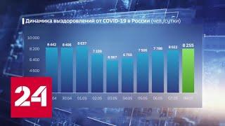 Новые заражения коронавирусом выявлены в 83 регионах России - Россия 24