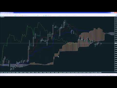 Trading currency options hotline dance