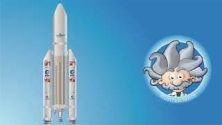 Comment décollent les fusées? La 3ème loi de Newton