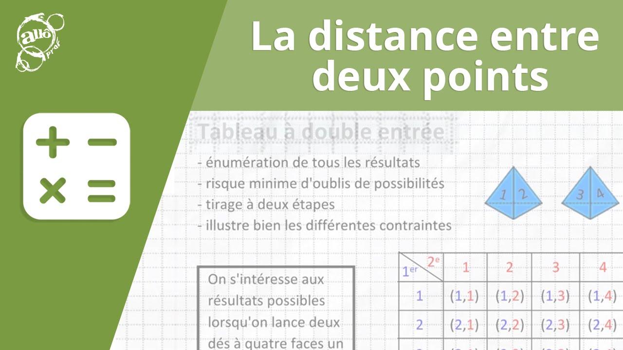 comment coordonner un événement de vitesse de datation Paris Geller vitesse datation