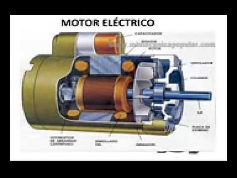 Tipos de motores youtube - Motor electrico para persianas ...