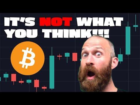 The REAL Reason Behind Bitcoin's Pump...