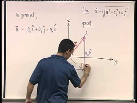 03 - The Cartesian coordinate system