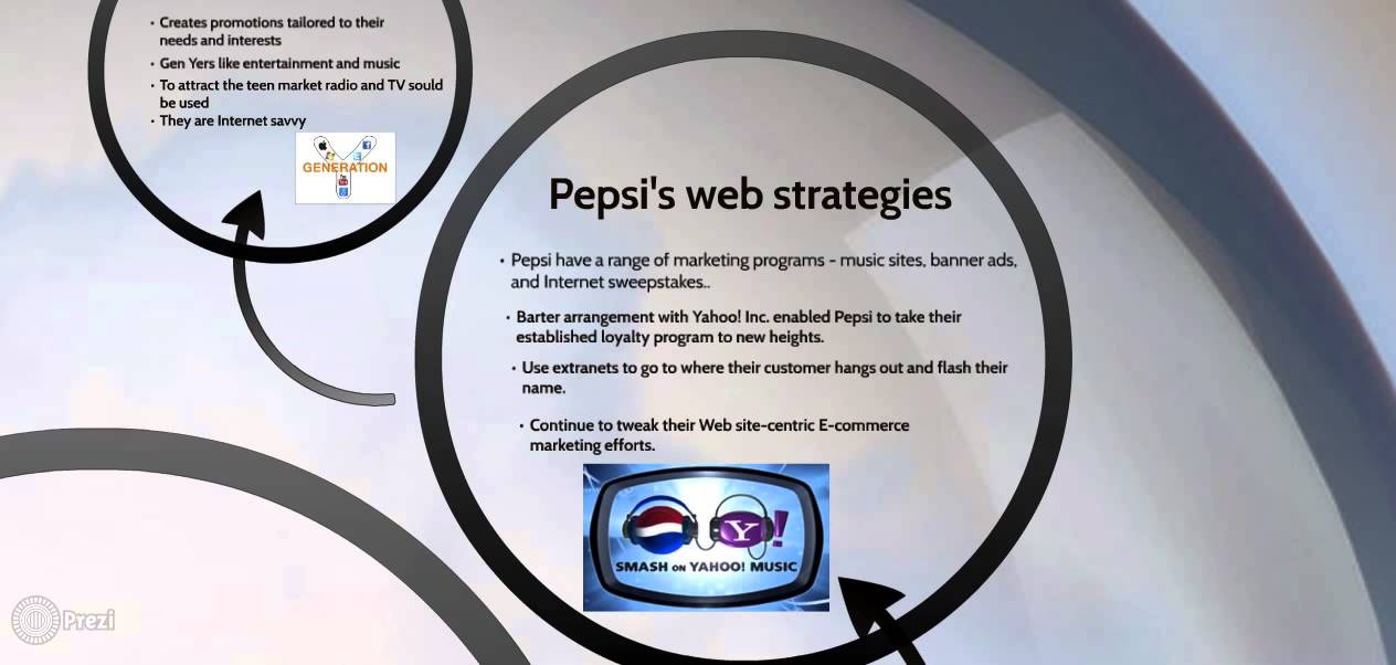 pepsi rural marketing strategy The digital marketing strategy of coca-cola and pepsi research question 'what are the differences and similarities in the digital marketing strategies of coca-cola and pepsi, and how do their digital marketing strategies contribute to brand loyalty'.