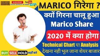 Marico Latest Share Market News In Hindi | Marico Long Term Investment 2020 | Stock market in hindi