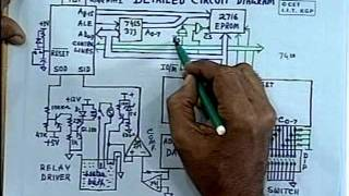 lec 20 - Designing Microprocessor Based Systems