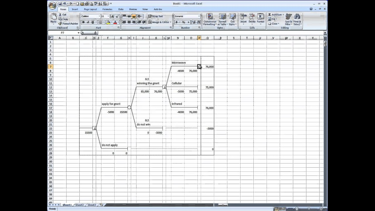 hight resolution of treeplan and decision tree analysis in excel