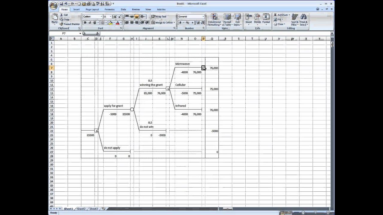 risk decision tree diagram honeywell pir sensor wiring treeplan and analysis in excel youtube
