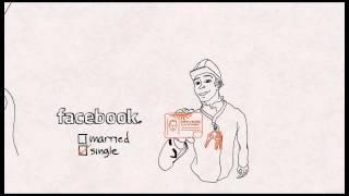 Online Identity Theft - Stolen Password - Social Engineering