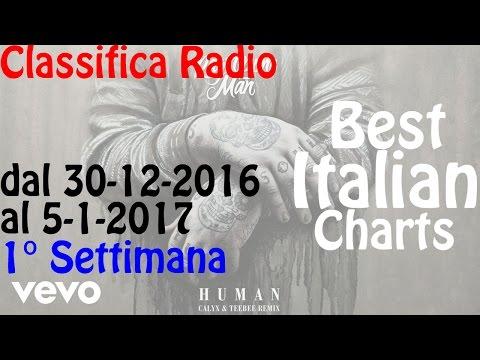 Top 20 Italiana | canzoni più ascoltate in radio | 1° Settimana | Dal 30-12-2016 al 5-1-2017