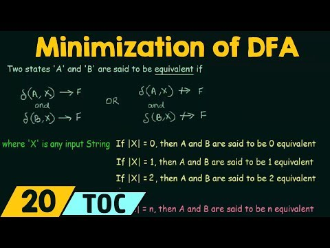 Minimization of DFA