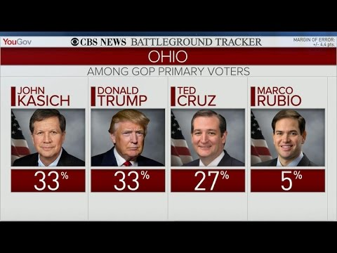 Will Florida, Ohio be tipping point for GOP race?