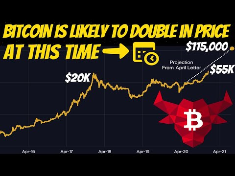 More Corporations Are BUYING BTC   Bitcoin is Likely to Double in Price by this Date!