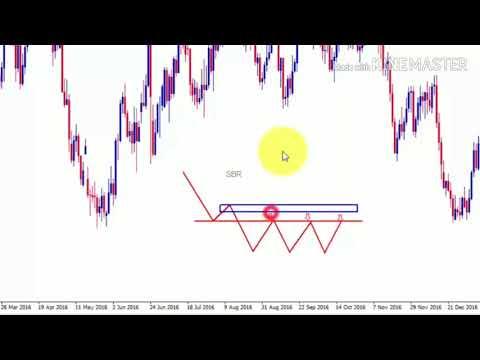 belajar-trading-forex-dengan-price-action-~-fake-out