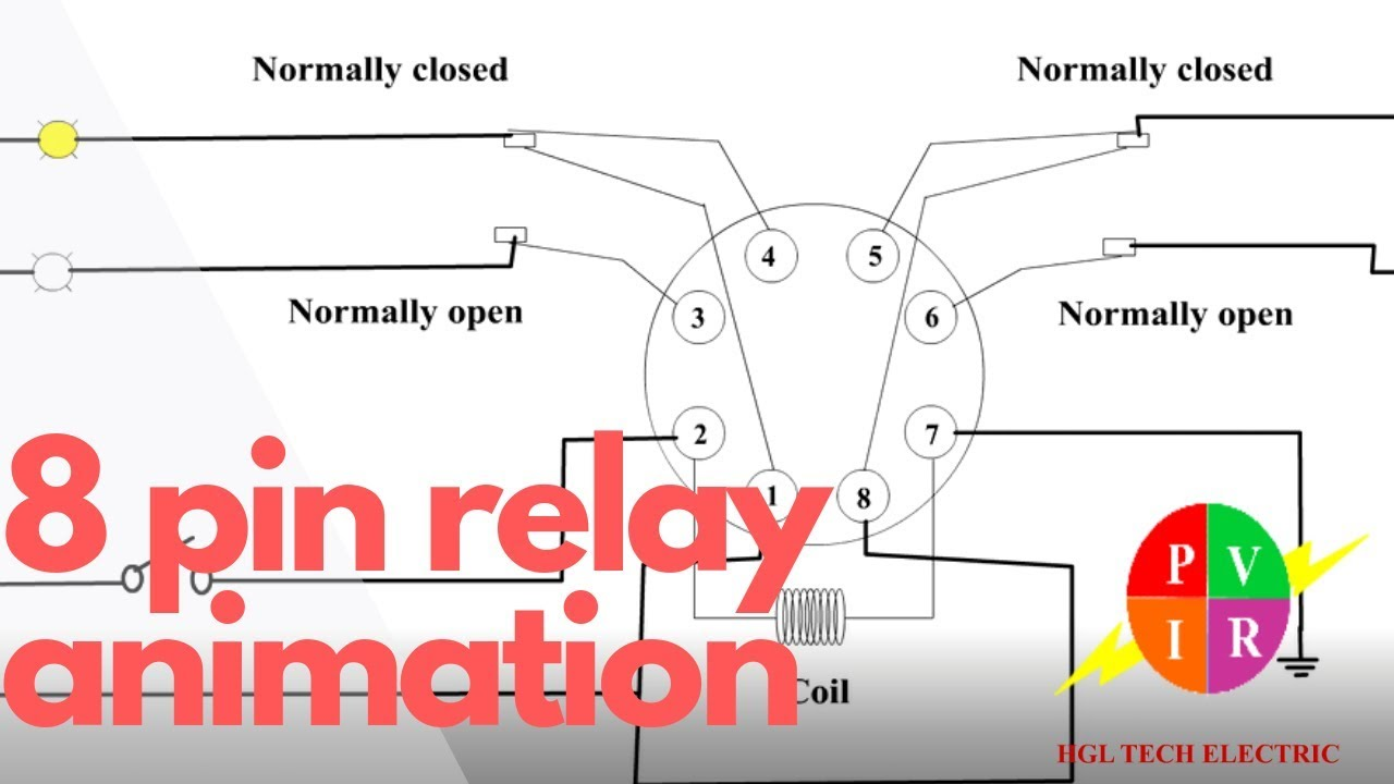 Electrical Relay Animation Electrical Relay Working Animation 8 - Dpdt Relay Animation
