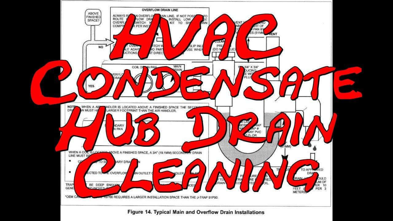 Blocked Air Conditioning Condensate Drain Cleaning