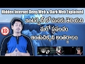 Hidden Internet || Deep Web & Dark Web Explained  || Telugu || Tech-Logic