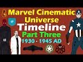 Marvel Cinematic Universe: Timeline (Part 3 - Updated)