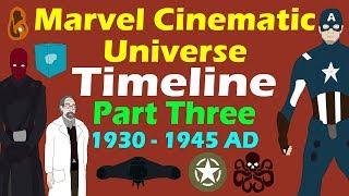 Marvel Cinematic Universe: Timeline (Part 3 - Updated)