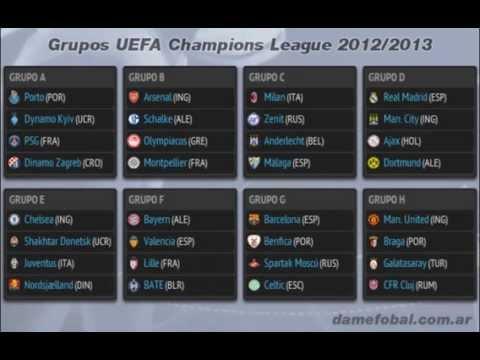 Grupos de la UEFA CHAMPIONS LEAGUE 2012/13