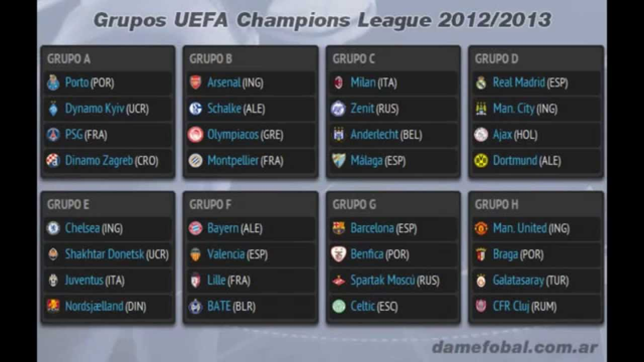 Grupos de la UEFA CHAMPIONS LEAGUE 2012/13 - YouTube