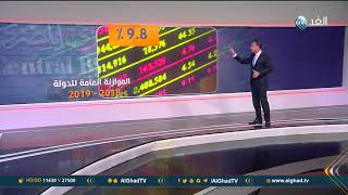 تقرير |   الموازنة العامة للدولة المصرية 2018 - 2019