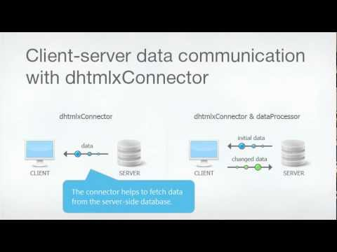 DhtmlxConnector Video Tutorial (voice)