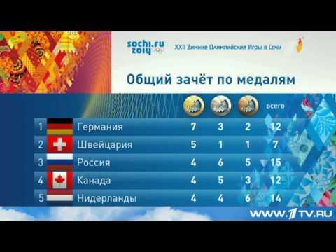 После победы Александра Третьякова резко изменилась расстановка в медальном зачёте