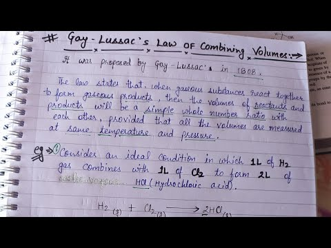 Gay-Lussac' s Law of Combining Volumes