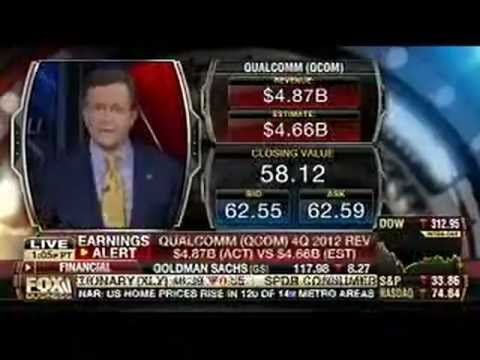 "True Fiduciary Paul Pagnato, Founder of Pagnato Karp: Fox Business News- ""After the Bell"""