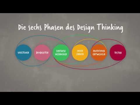 ZEIT Akademie Seminar Design Thinking - YouTube