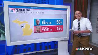 Trump Tied Or Lagging Biden In New Polling From Midwest States | MSNBC