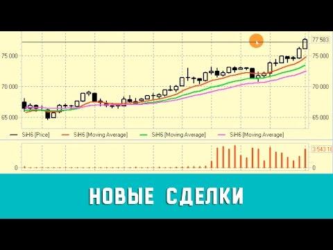 Официальный курс доллара, евро в Сбербанке на сегодня и