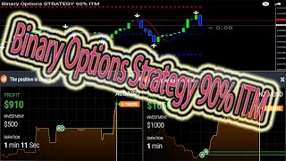 Binary Options STRATEGY 90% ITM - Non Repainting.