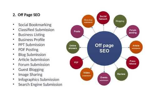 Online Digital Marketing SEO Company India – Gleaming Media