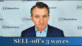 SELL-off's three waves - Shortview 1 Minute Market Hit (28th Jan 2020)