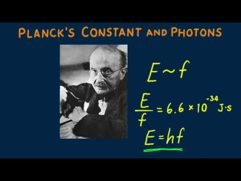 Hewitt-Drew-it! PHYSICS 121. Planck's Constant and Photons