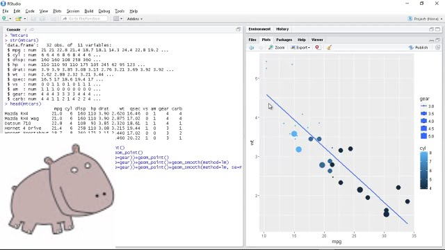 r programming language:wow example using ggplot graphics for data  presentation