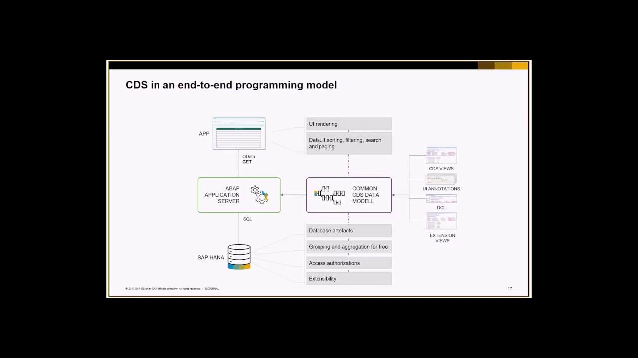 omgnaw – SAP UI5