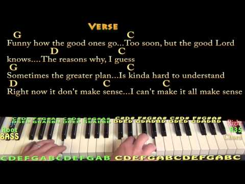 Drink A Beer (LUKE BRYAN) Piano Cover Lesson in G with Chords/Lyrics
