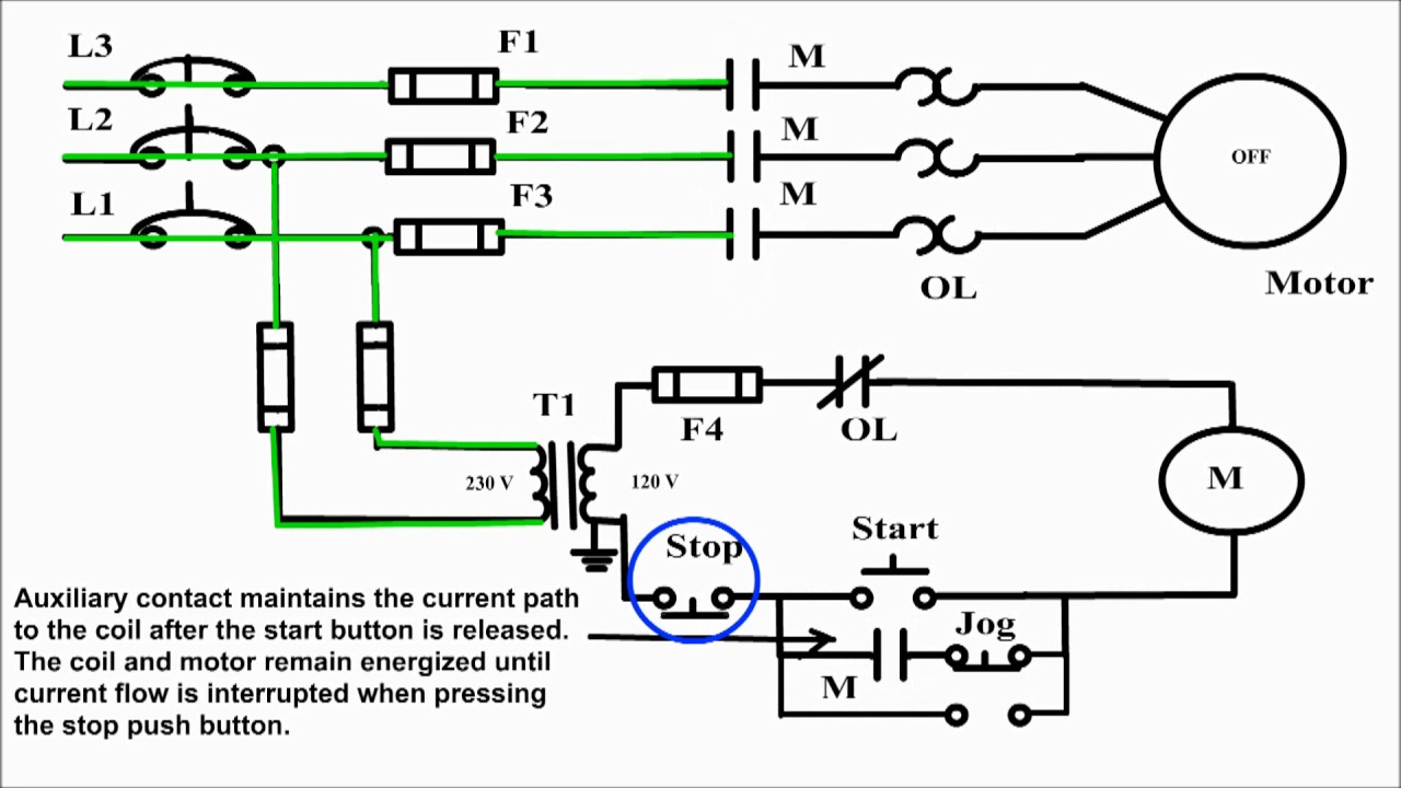 Jogging control circuit. Jog motor control. Start stop and jog. on