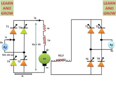 Single Phase Full Converter Drives  हिन्दी