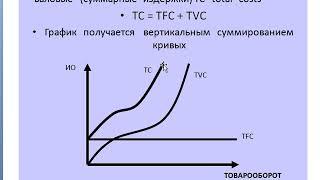 Лекции экономическая теория. Издержки фирмы. Издержки обращения аптеки