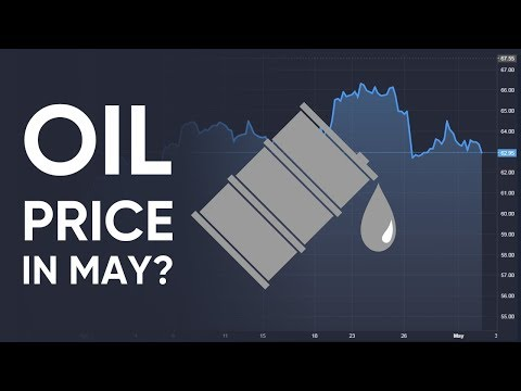 Oil Price in May 2019 - Technical Chart Analysis