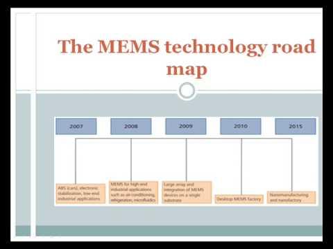 .智慧傳感器技術應用及中國該產業市場分析