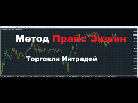 котировка валют биржа онлайн