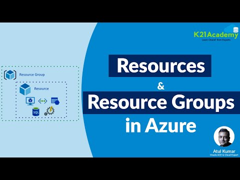 Resource Groups in Microsoft Azure Portal