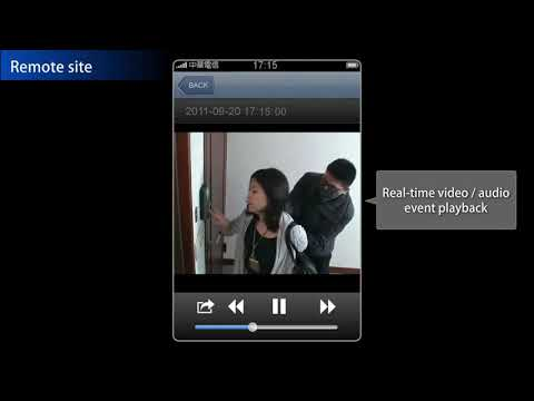 Push Video System With Fingerprint Identification AVTECH - EagleEyes