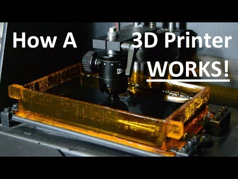 How a Resin DLP 3D Printer / SLA 3D Printer Works | See How It Works
